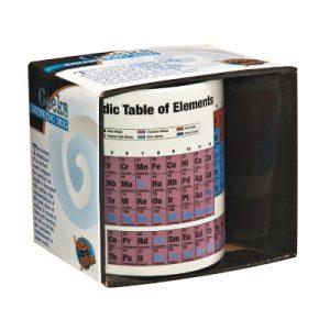 Heebie Jeebies Periodic Mug
